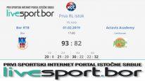Borski košarkaši nadigrali Leskovčane 93:82